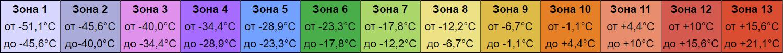 Список зон морозостойкости