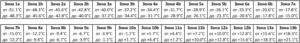 Таблица зон морозостойкости растений